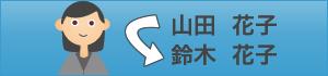 住所・氏名変更登記