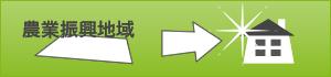農振除外(農業振興地域設備計画の変更)